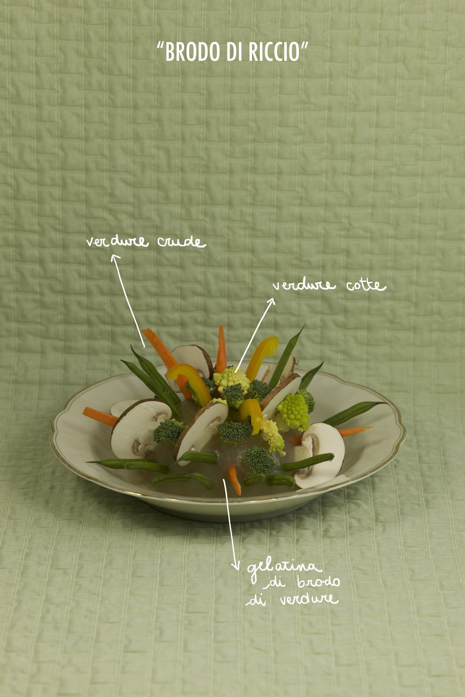 CUCINA FUTURISTA-Food concept - Nettare
